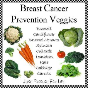 Breast Cancer Prevention Veggies